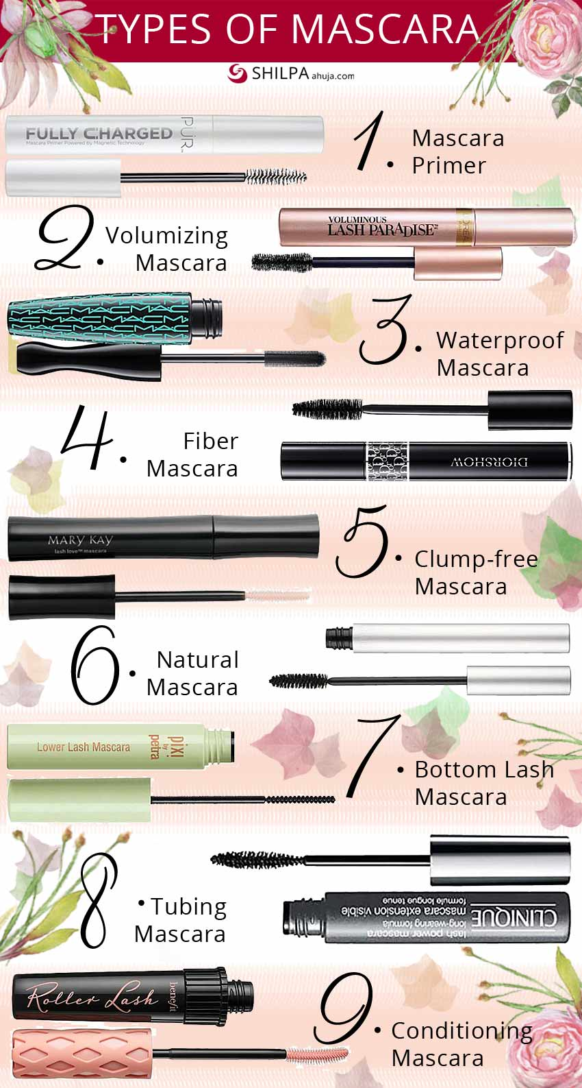 Different Types of Mascara Makeup products eyes