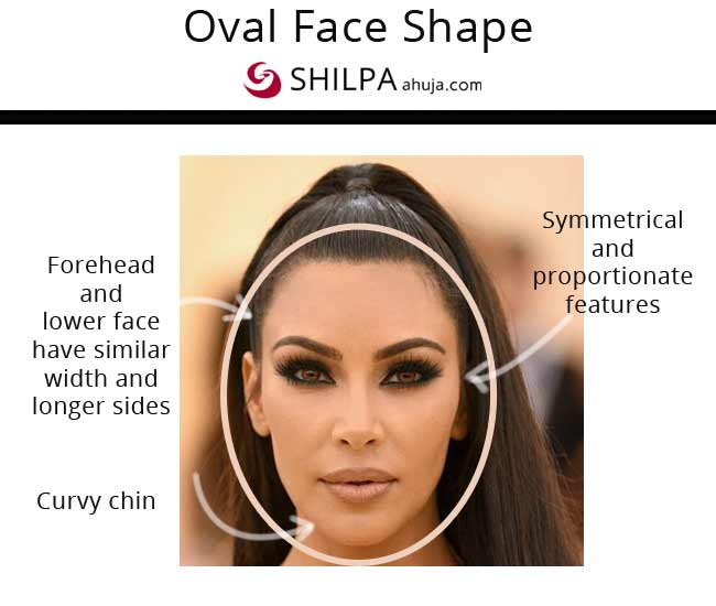 Kim Kardashian perfect shaped face cut