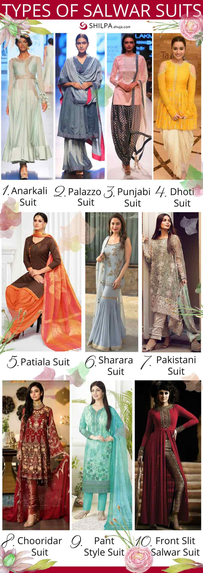 TYPES-OF-SALWAR-SUITS-for-women-ladies-indian-ethnic-wear