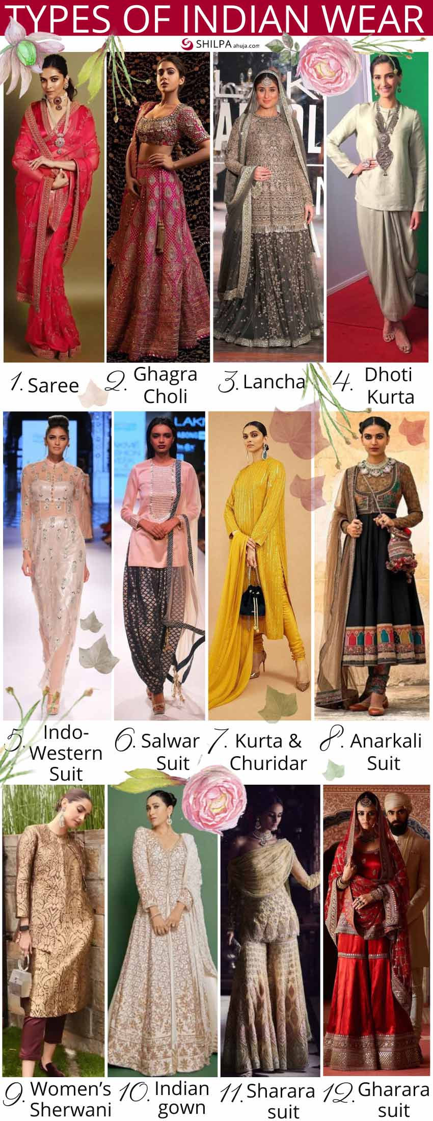 Types-of-Indian-Wear-girls traditional dress name list