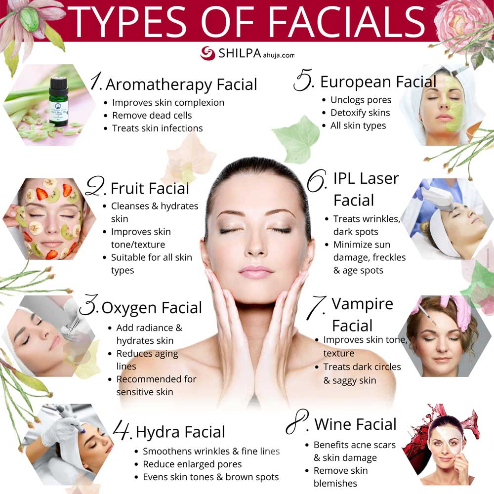 Types-of-facials-oxygen ipl-aromatherapy vampire