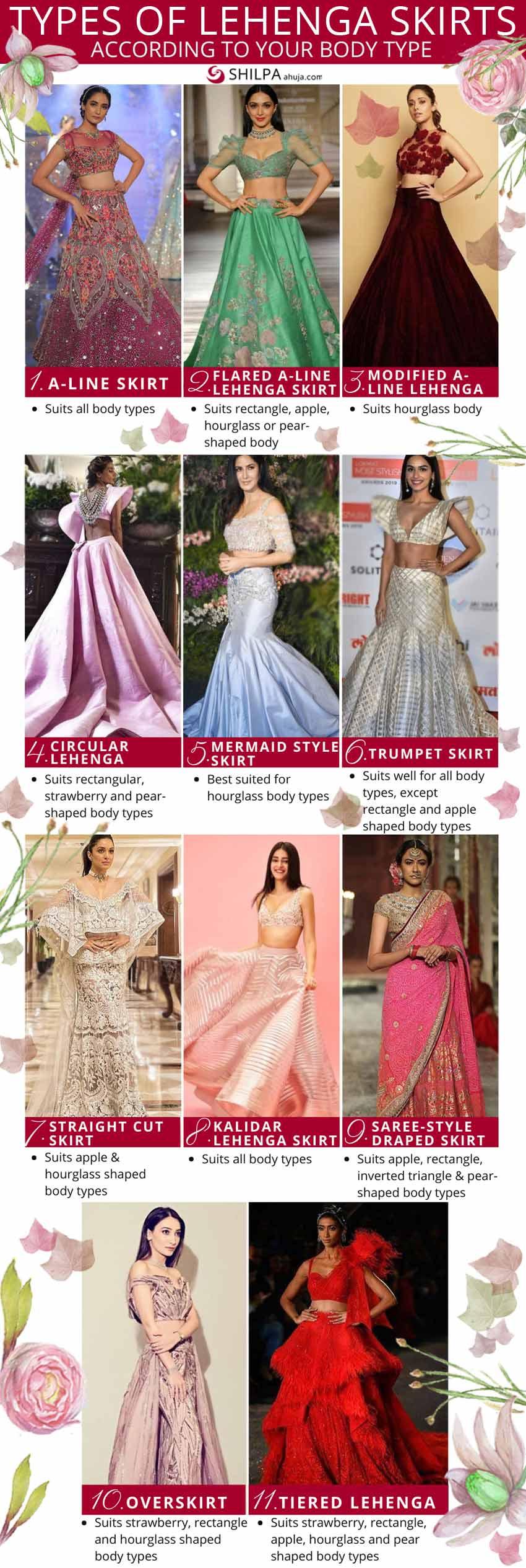 different-Types-of-Lehenga-Skirts-shapes-designs-lancha-chaniya-Body-Type