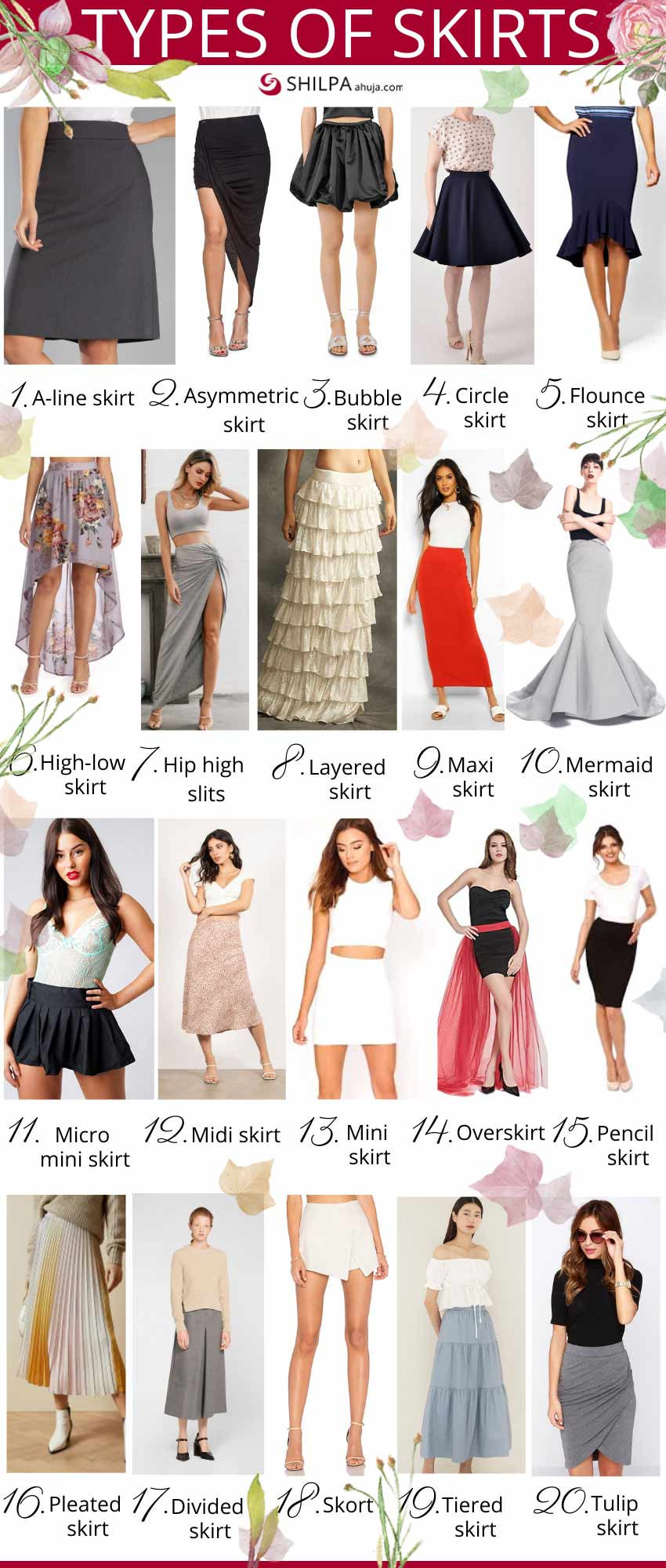 Different Types of Skirt Styles silhouettes fashion