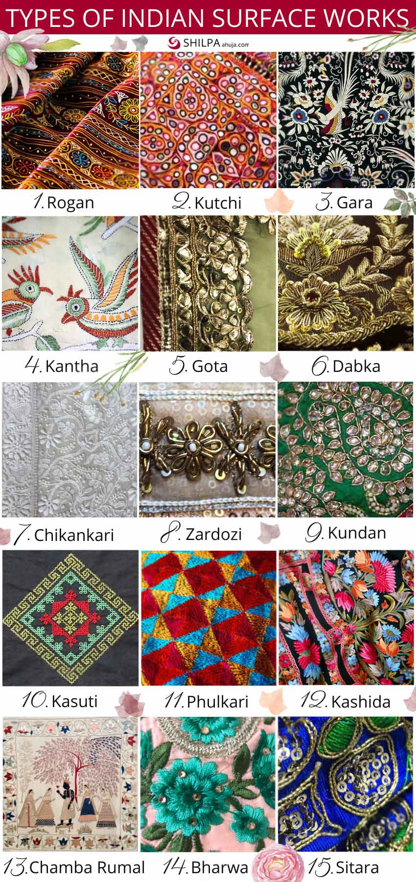 Types-of-Indian-surface-work-embroidery embellishment